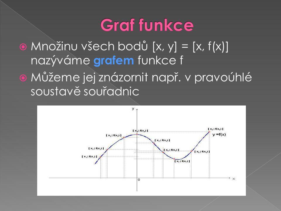 Graf funkce Množinu všech bodů [x, y] = [x, f(x)] nazýváme grafem funkce f.